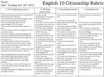 english 10 citizenship rubric2