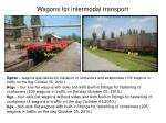 wagons for intermodal transport