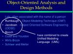 object oriented analysis and design methods1