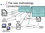 the new methodology production process