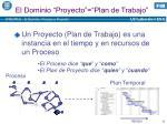 el dominio proyecto plan de trabajo