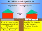 1 problem with requirements