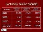 contributo minimo annuale