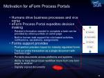motivation for eform process portals