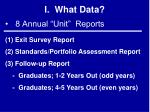 i what data