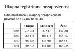 ukupna registrirana nezaposlenost