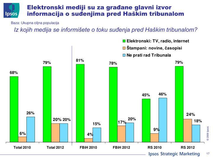 Elektronski mediji su za građane glavni izvor informacija o suđenjima pred Haškim tribunalom