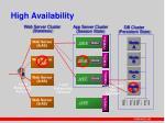 high availability1