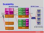scalability1