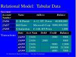 relational model tabular data