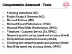 competencies assessed tests