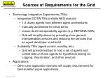 sources of requirements for the grid