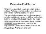 defensive end anchor