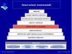 innovazioni assistenziali