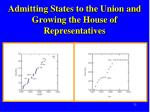 admitting states to the union and growing the house of representatives