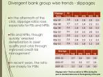 divergent bank group wise trends slippages