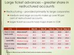 large ticket advances greater share in restructured accounts