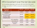 npa movement over the last decade
