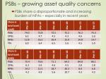 psbs growing asset quality concerns