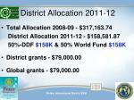 district allocation 2011 12