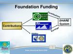 foundation funding1