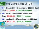 top giving clubs 2010 11