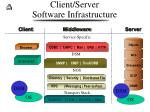 client server software infrastructure