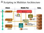 scripting in multitier architecture