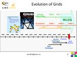 evolution of grids