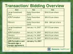 transaction bidding overview1