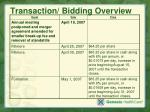 transaction bidding overview2
