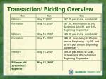transaction bidding overview3