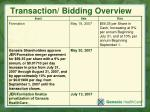 transaction bidding overview4