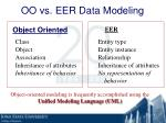 oo vs eer data modeling