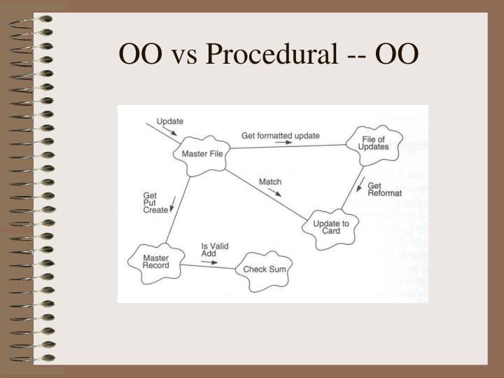 OO vs Procedural -- OO
