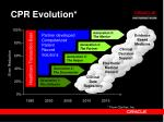 cpr evolution