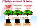 it2000 national it policy