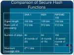 comparison of secure hash functions