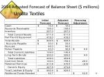 2014 adjusted forecast of balance sheet millions