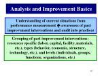 analysis and improvement basics1