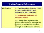 ratio format measures4