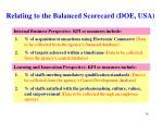 relating to the balanced scorecard doe usa1