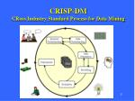 crisp dm cross industry standard process for data mining