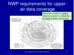 nwp requirements for upper air data coverage