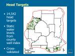 head targets