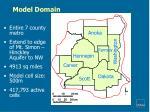 model domain