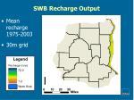 swb recharge output