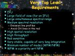 very top level requirements