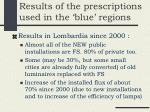 results of the prescriptions used in the blue regions
