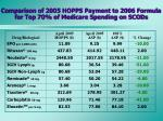 comparison of 2005 hopps payment to 2006 formula for top 70 of medicare spending on scods